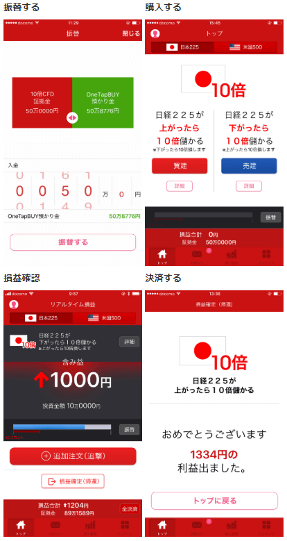 One Tap BUY10倍CFD