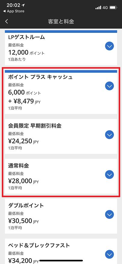 ハイアットリージェンシー東京の宿泊料金と必要ポイント