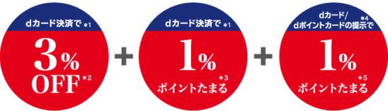 ノジマでのdカードのベネフィット(約5%還元)