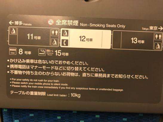 新幹線12号車