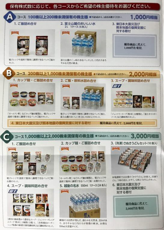 JTの株主優待 (A~Cコース)