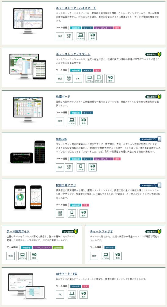 松井証券の取引ツール