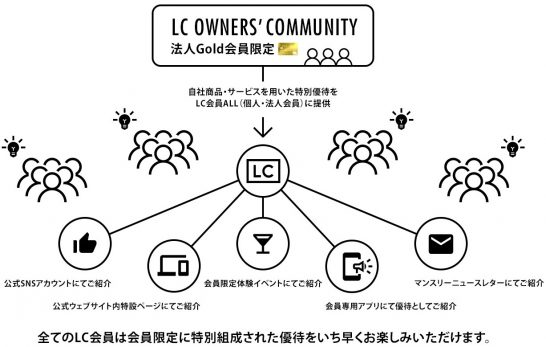 LCオーナーズコミュニティ