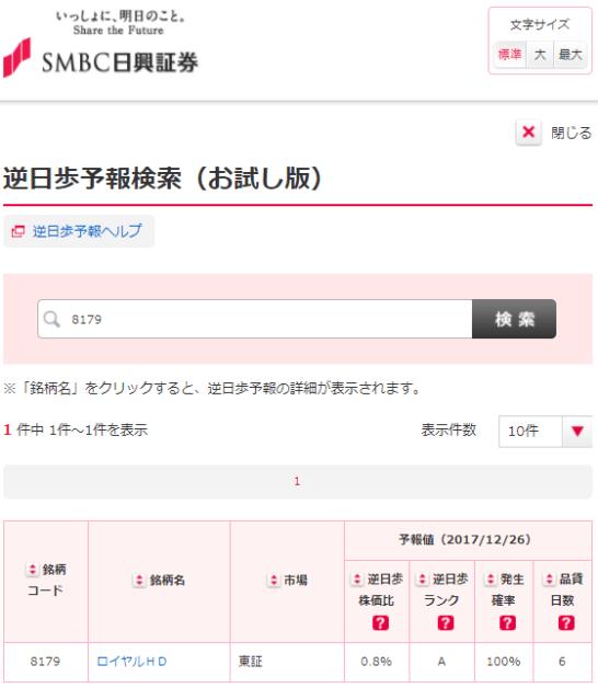 SMBC日興証券の逆日歩予報検索(お試し版)