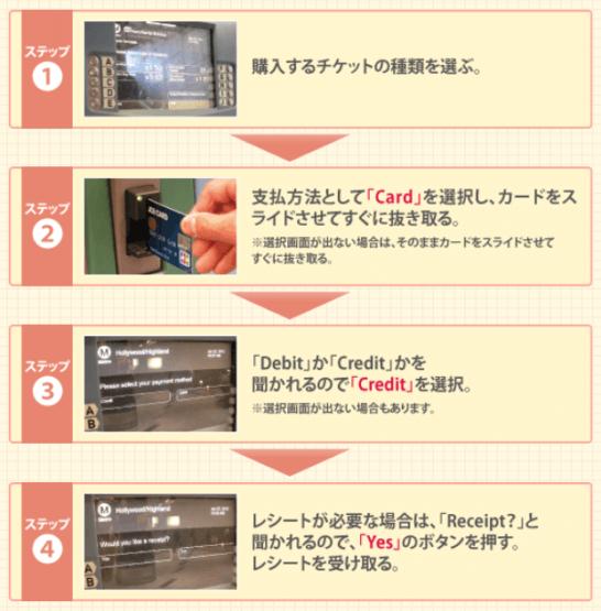 メトロのセルフ端末でのJCBカード決済方法