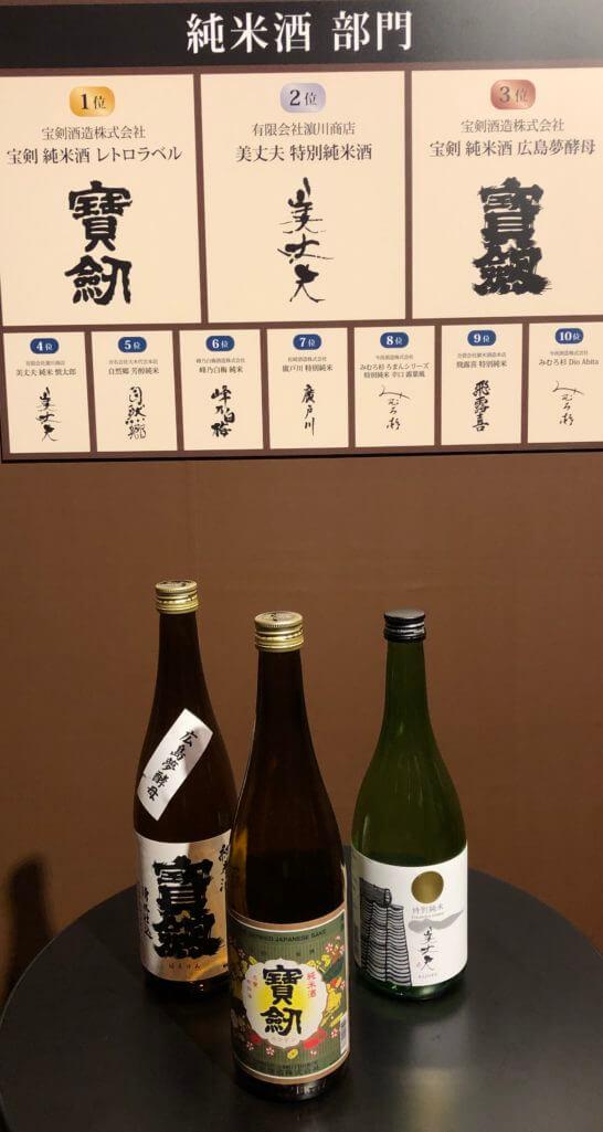 純米酒部門2019 1~3位のボトル