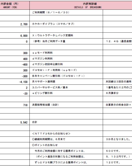 ドコモ料金の明細(2ヶ月目以降)
