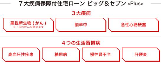 三菱UFJ銀行の7大疾病保障付住宅ローン ビッグ&セブン Plus