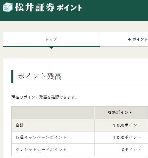 松井証券ポイントの残高