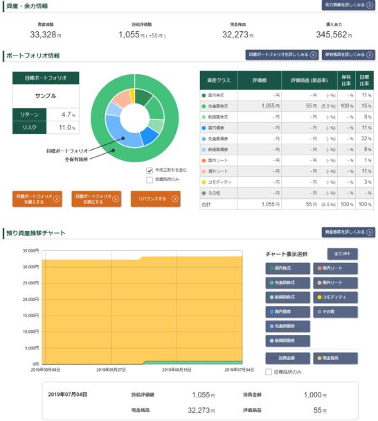 松井証券の投資信託画面