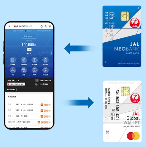JAL NEOBANK・JALグローバルウォレット・スマホアプリの連動