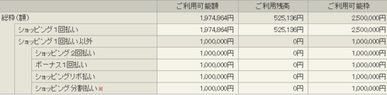 JAL・JCBカード プラチナの利用限度額