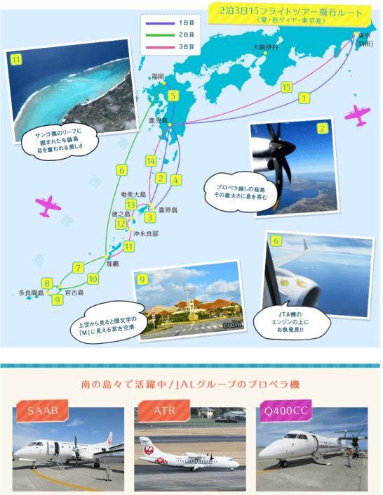 JALのアイランドホッピングツアーの飛行ルート例とJALグループのプロペラ機