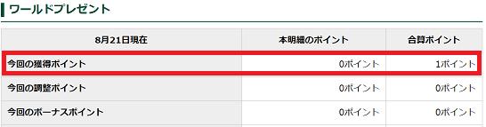 三井住友VISAカードのポイント「ワールドプレゼント」の明細