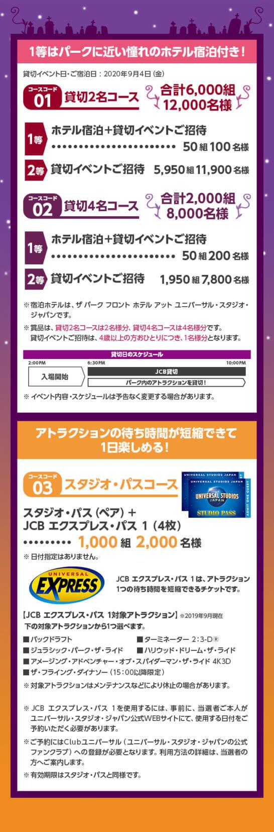 JCBのユニバーサル・スタジオ・ジャパン ハロウィーン貸切キャンペーン 2020の賞品