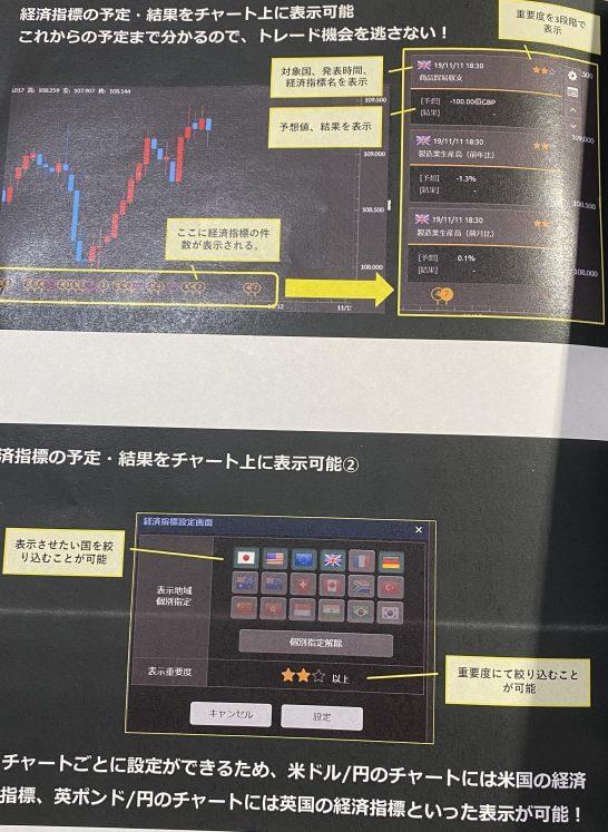 経済指標の表示・チャートとの関係分析