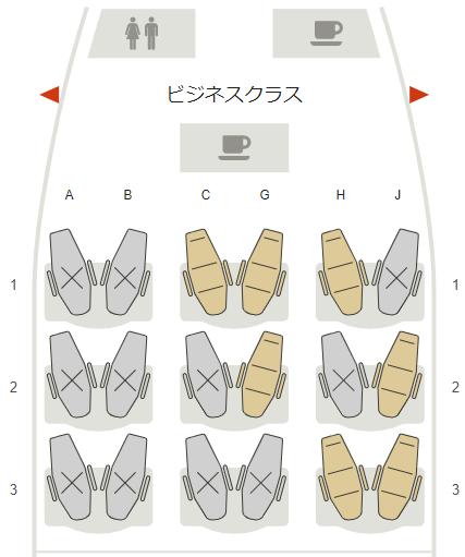 ハワイアン航空の座席シート