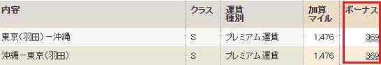 ANAマイルの獲得履歴(ANAワイドゴールドカードのフライトボーナス25%)