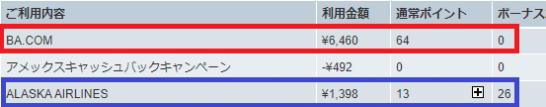 ブリティッシュ・エアウェイズ、アラスカ航空の特典航空券時諸費用のアメックスポイント加算明細