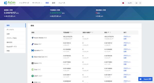 Kucoin Bitcoin Exchange Bitcoin Ethereum Litecoin KCS 🔊