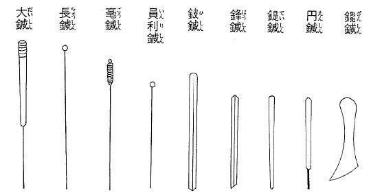 鍼灸の針②