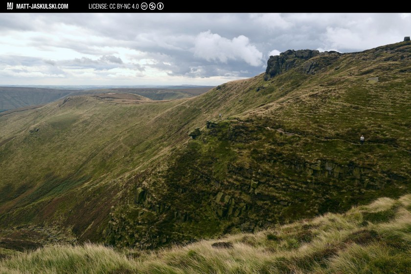 70200mm britain hiking landscape mountains nationalpark Nikon peakdistrict travel uk