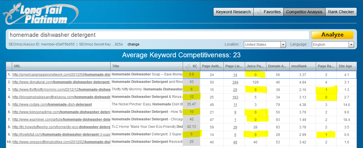 Mini Niche Site Project - More Keyword Research