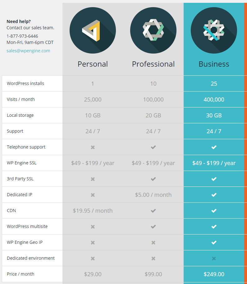 WPEngine Pricing and Options Table