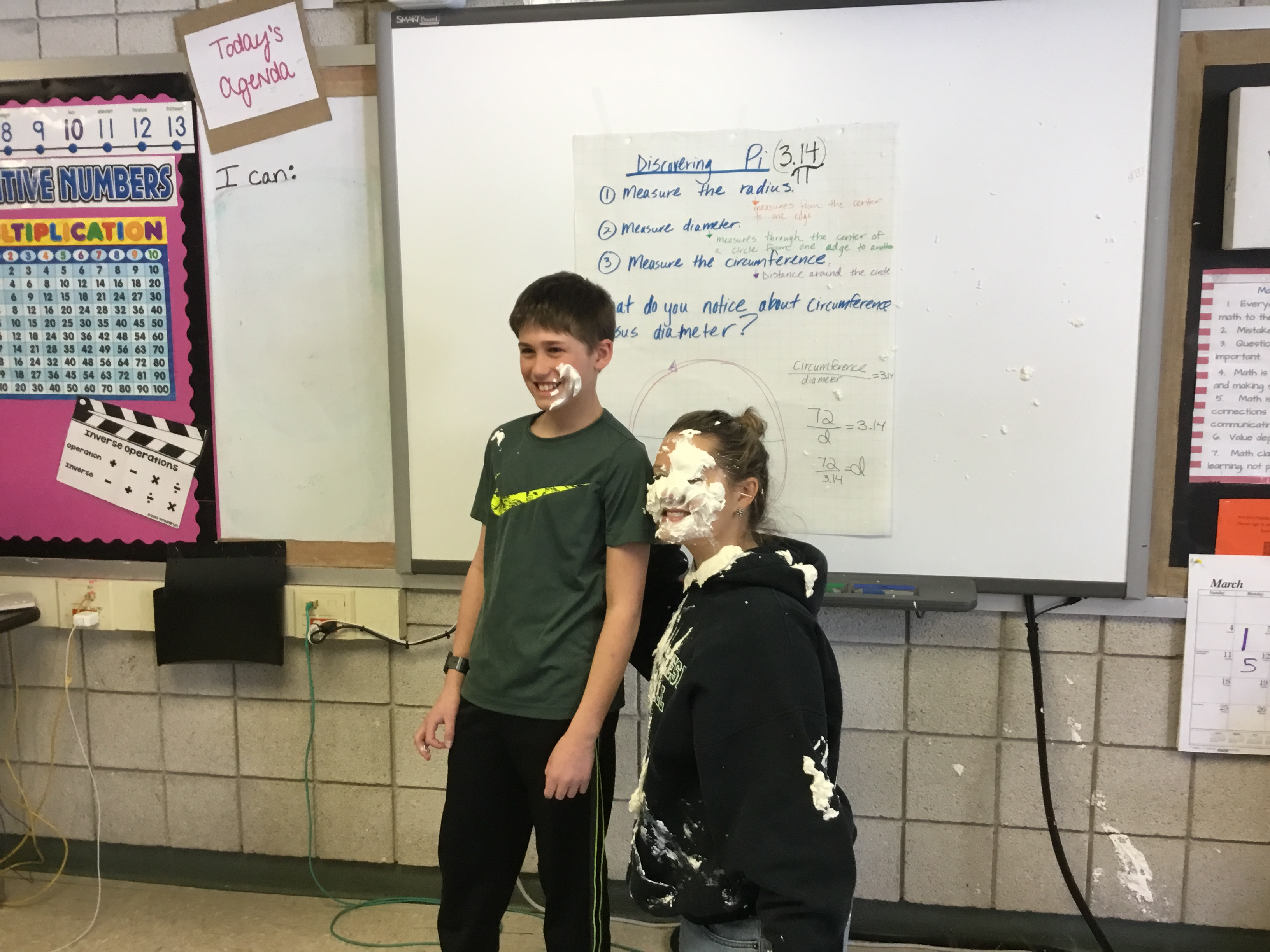 Pi Day In 6th Grade