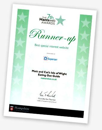Runner-up certificate