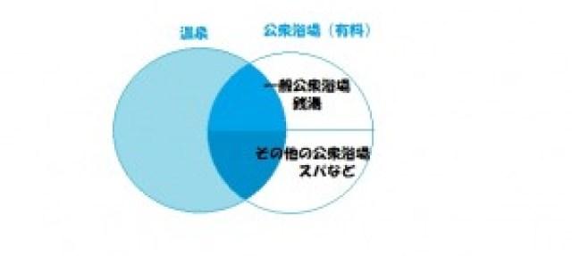 温泉スパ図 (2)