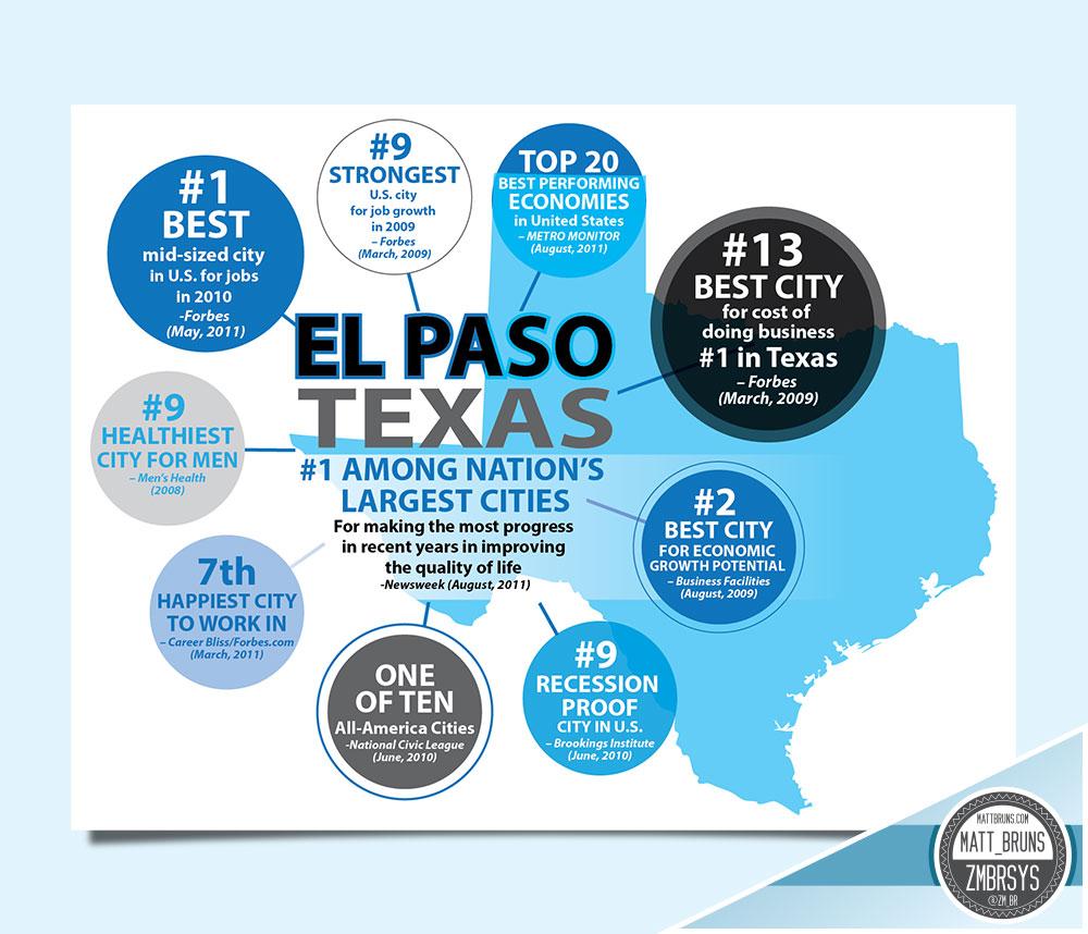 EP_infographic