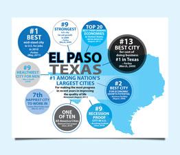 El Paso Infographic