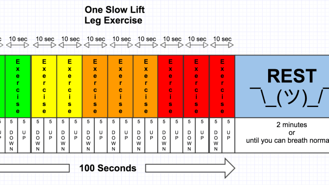 This Is A Diagram Of The Rep Timing For A Slow Lift.