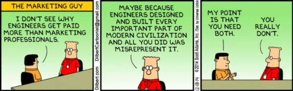 Dilbert Marketing cartoon