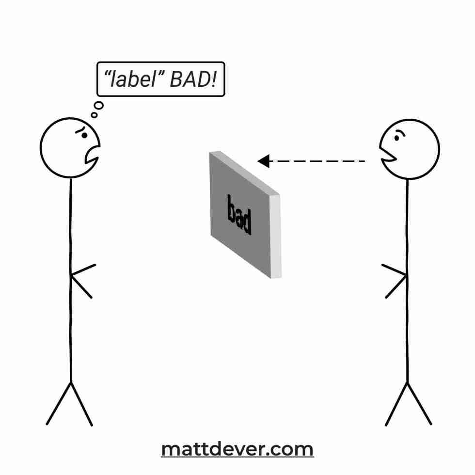 "mad stick figure thinking ""label BAD!"" and blocked from listening to the other stick figure by their mindset"