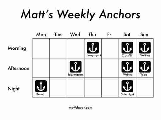 matt's weekly anchor schedule with rehab monday, toastmasters wednesday, writing and exercise on weekends