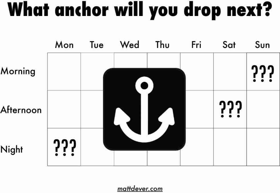 "weekly schedule with ""what anchor will you drop next?"""