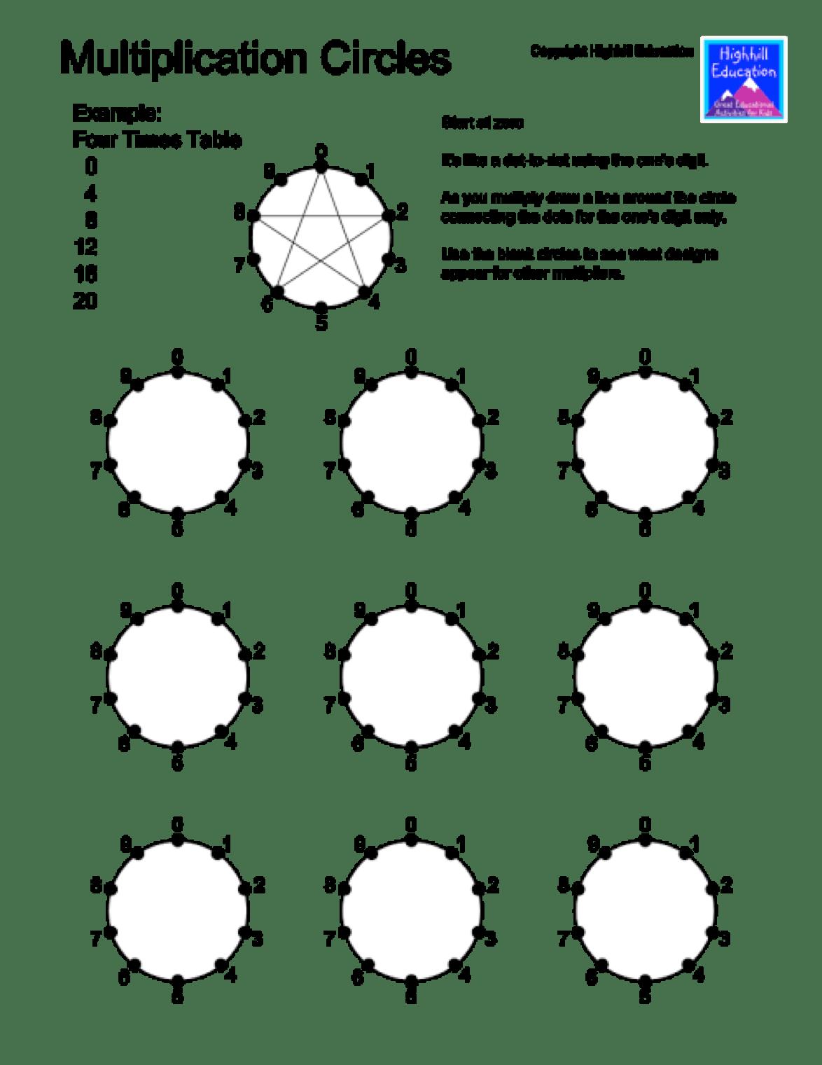 Multiplikationscirklar Gratis Att Skriva Ut