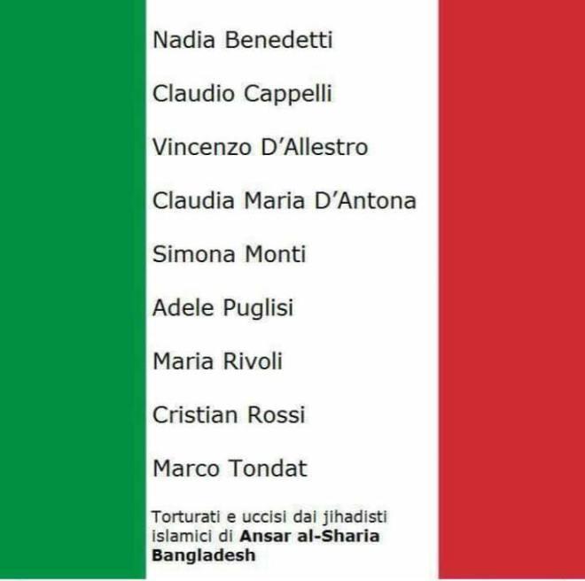 Nadia Benedetti, Claudio Cappelli, Vincenzo D'Allestro, Claudia Maria D'Antona, Simona Monti, Adele Puglisi, Maria Rivoli, Cristian Rossi, Marco Tondat