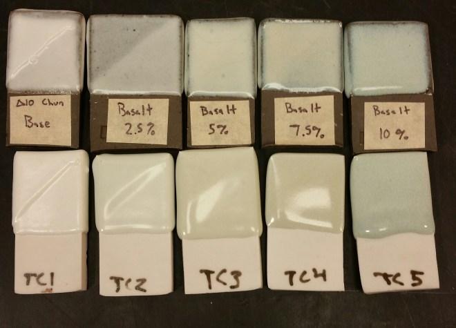 Basalt from 0-10%