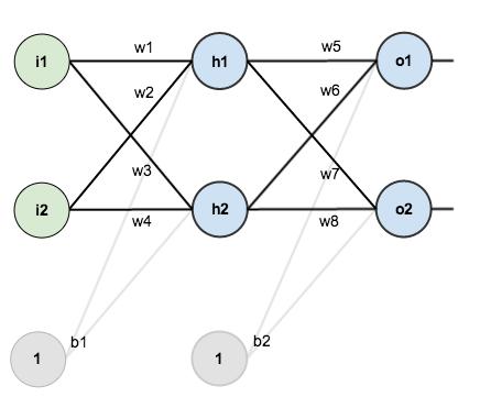 neural_network (7)