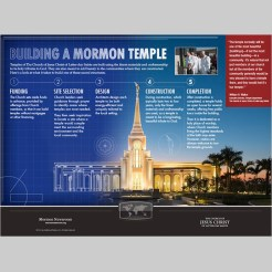 Temple Infographic