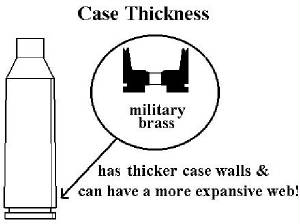 7.62x51 NATO - Brass thickness