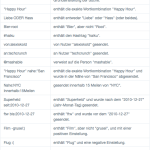 Suchoperatoren für die erweiterete Twitter-Suche. Screenshot: Süßen