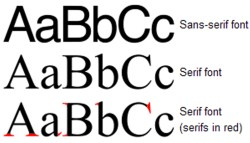 image showing difference between serif and san-serif fonts