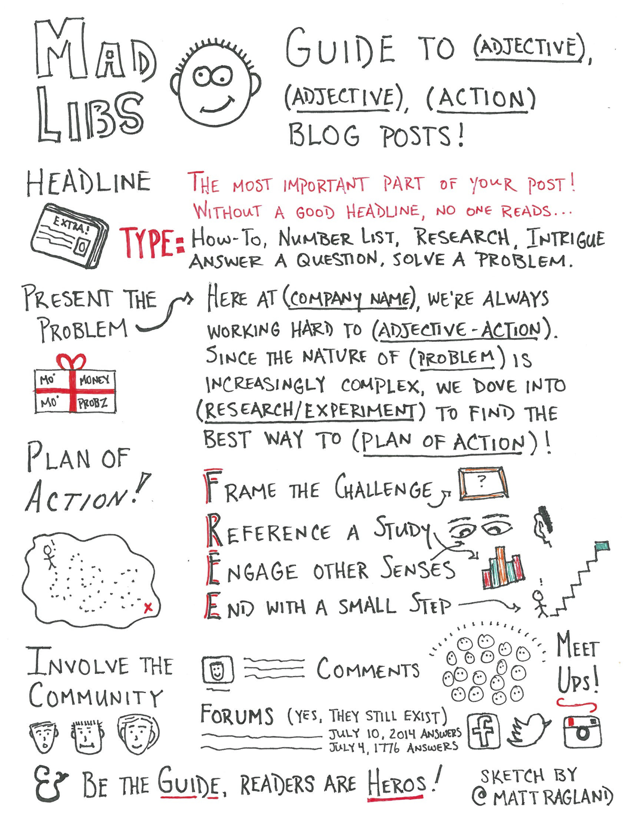The Mad Libs Guide To Adjective Adjective Action Blog Posts