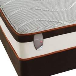 mattress advisor com