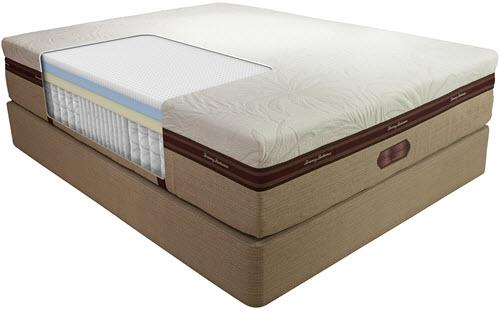 therapedic mattress collection