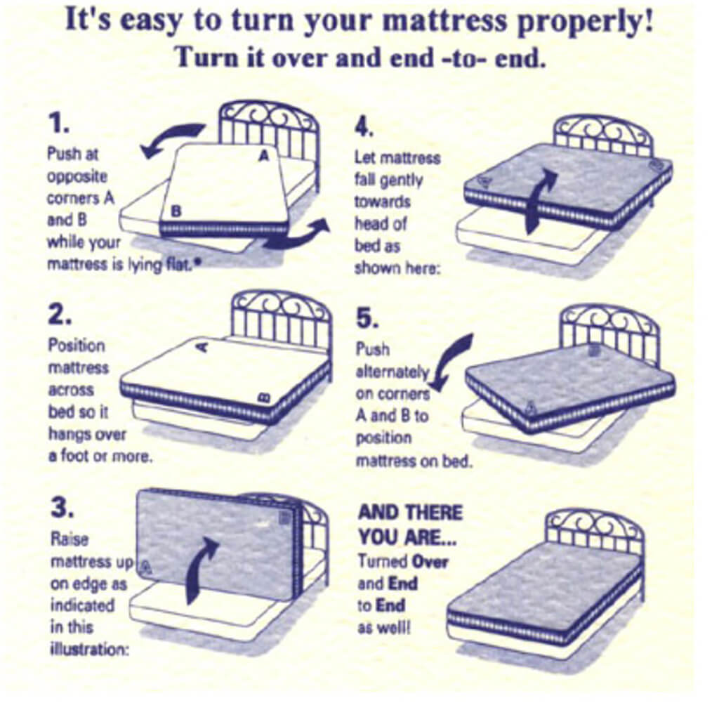 how to fix a sagging mattress easy and economical ways mattress1000. Black Bedroom Furniture Sets. Home Design Ideas